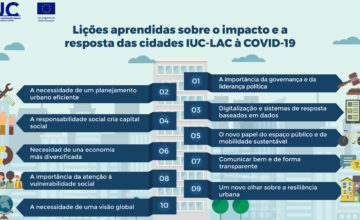 Impacto e respostas das cidades IUC-LAC ao COVID-19