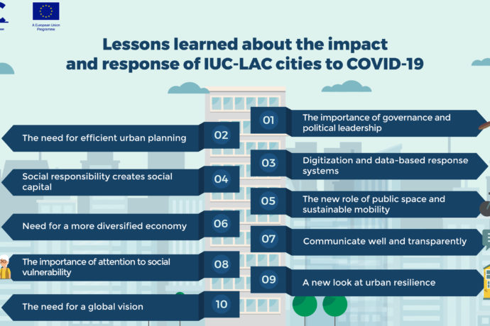 Impact and response of IUC-LAC cities to COVID 19