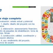 Segundo dia do Congresso Regional IUC-LAC teve como protagonistas a mobilidade inteligente e a economia circular